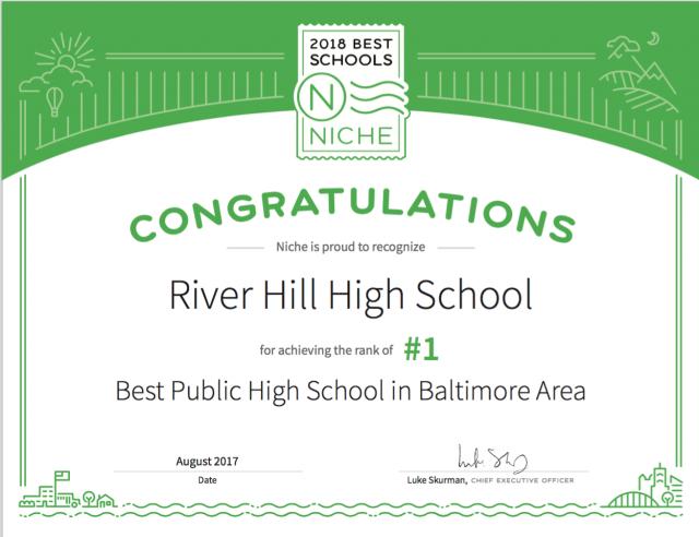RHHS Niche.com ranking